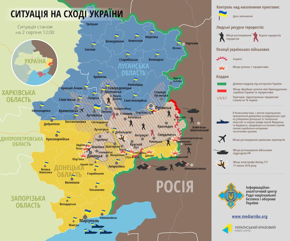 Ситуация в зоне АТО 2 августа (Карта)