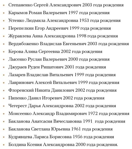 Tragediya V Kerchi Opublikovan Spisok Pogibshih
