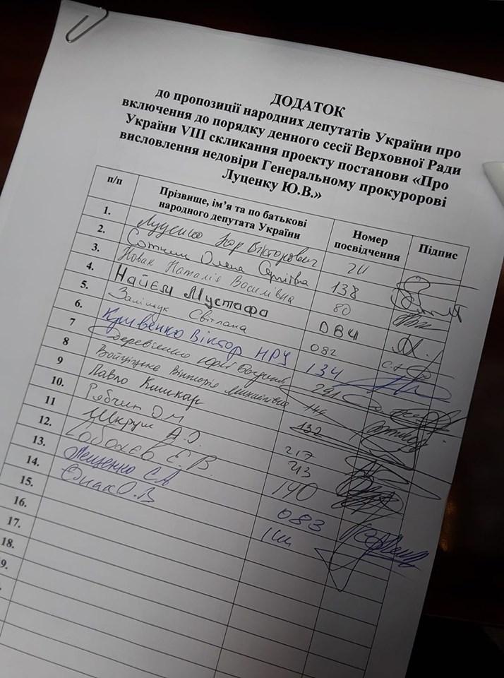 В Раде собирают подписи за отставку Луценко