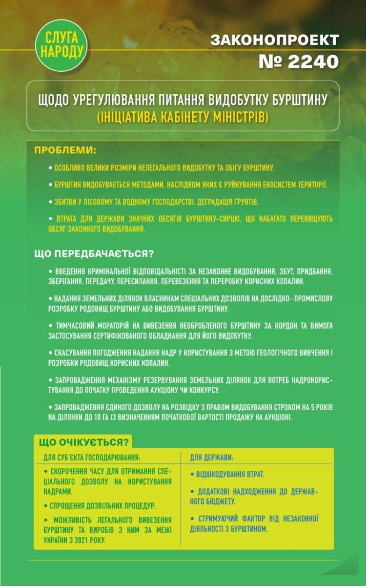 Рада приняла законопроект, регулирующий добычу янтаря: Подробности 1