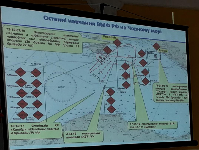 Воронченко: Российские Ту-22 отрабатывали учебную бомбардировку Одессы. За 60 км до города пошли на Босфор 1