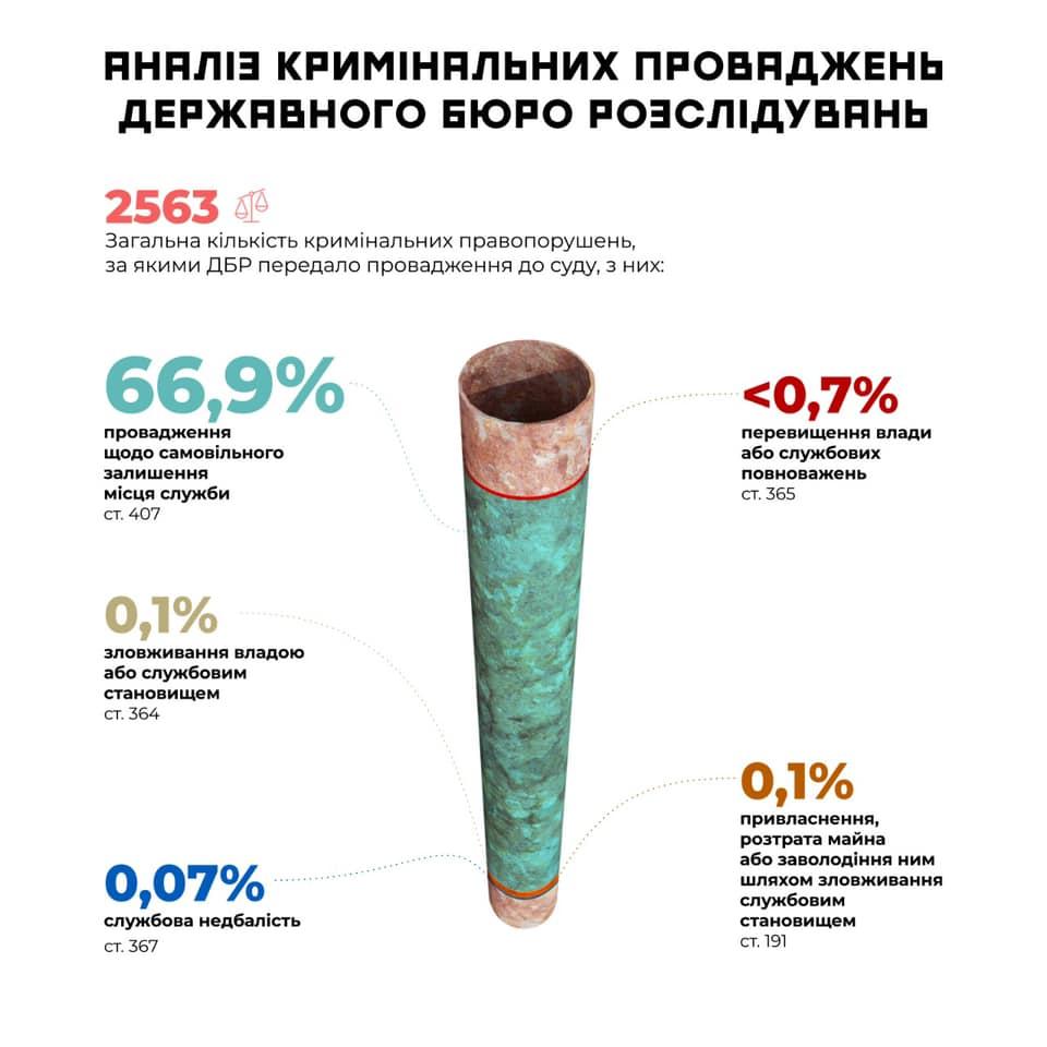 Адвокат Порошенко утверждает, что Труба препятствовал досудебному расследованию уголовного производства против Портнова - Цензор.НЕТ 2084