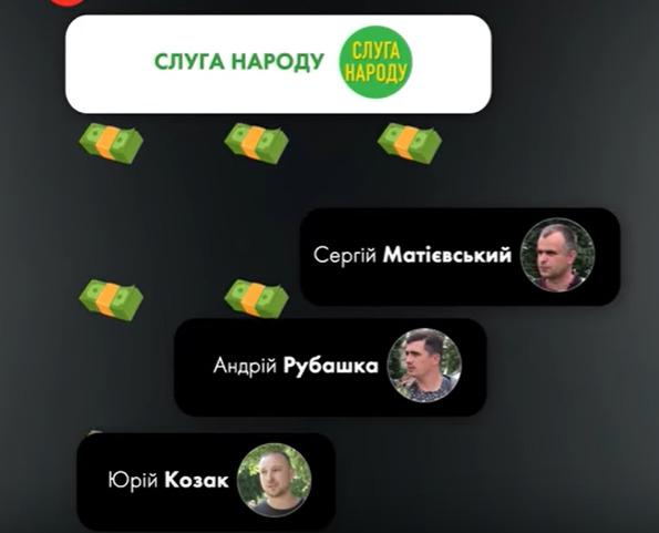 Богдан і нардеп Сольський захопили агрофірму і перерахували гроші в касу «Слуги народу»