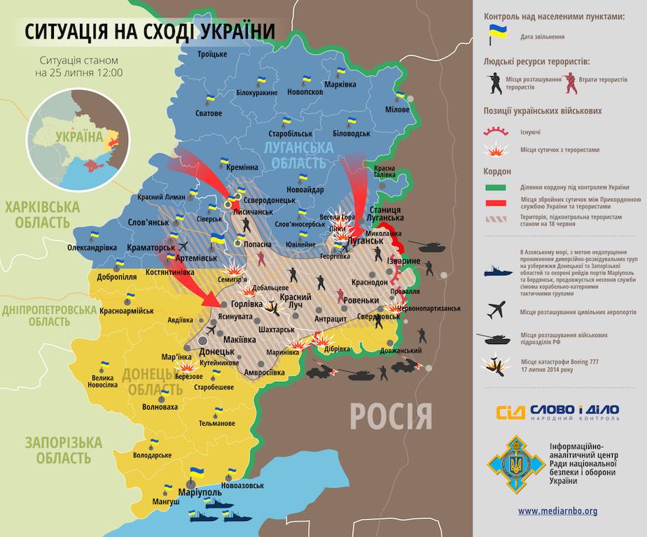 Ситуация в зоне АТО 25 июля (Карта)