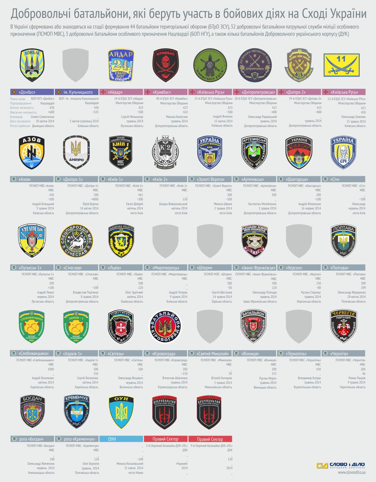 Перемирие на Донбассе требует авторитетного контроля, - генсек ООН - Цензор.НЕТ 5803